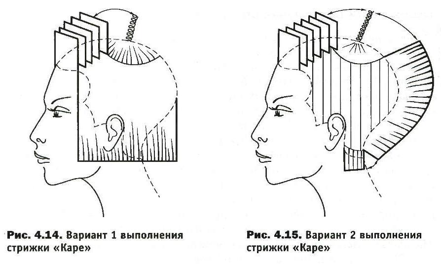 2 варианта выполнения стрижки каре