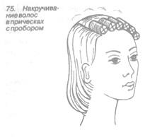 Билзавивка причёски с пробором