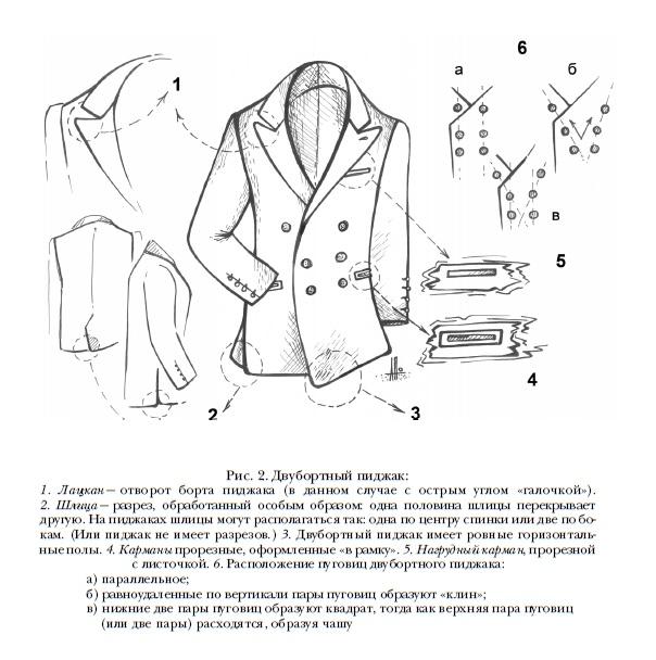 Элементы двубортного пиджака