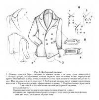 Стильный мануал для мужчин: костюм в разрезе
