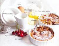 Ингредиенты для клафути