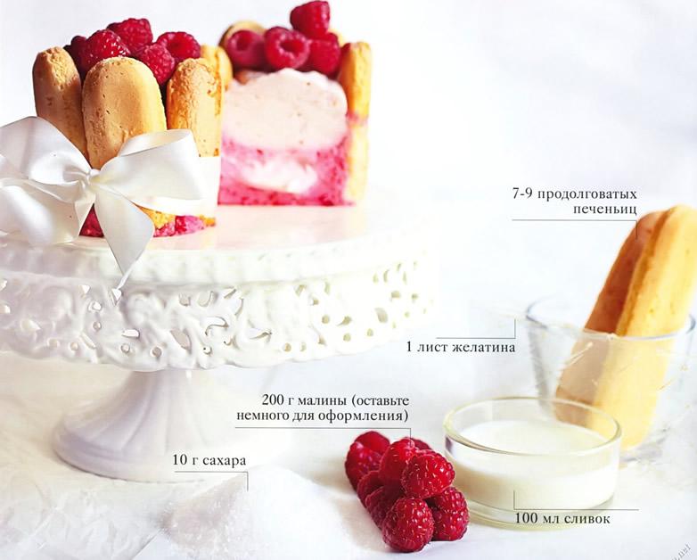 Ингредиенты для корзинок с малиной