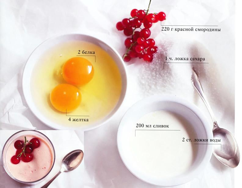 Ингредиенты для смородинового мусса