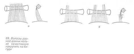 Как накручивать волосы разной длины