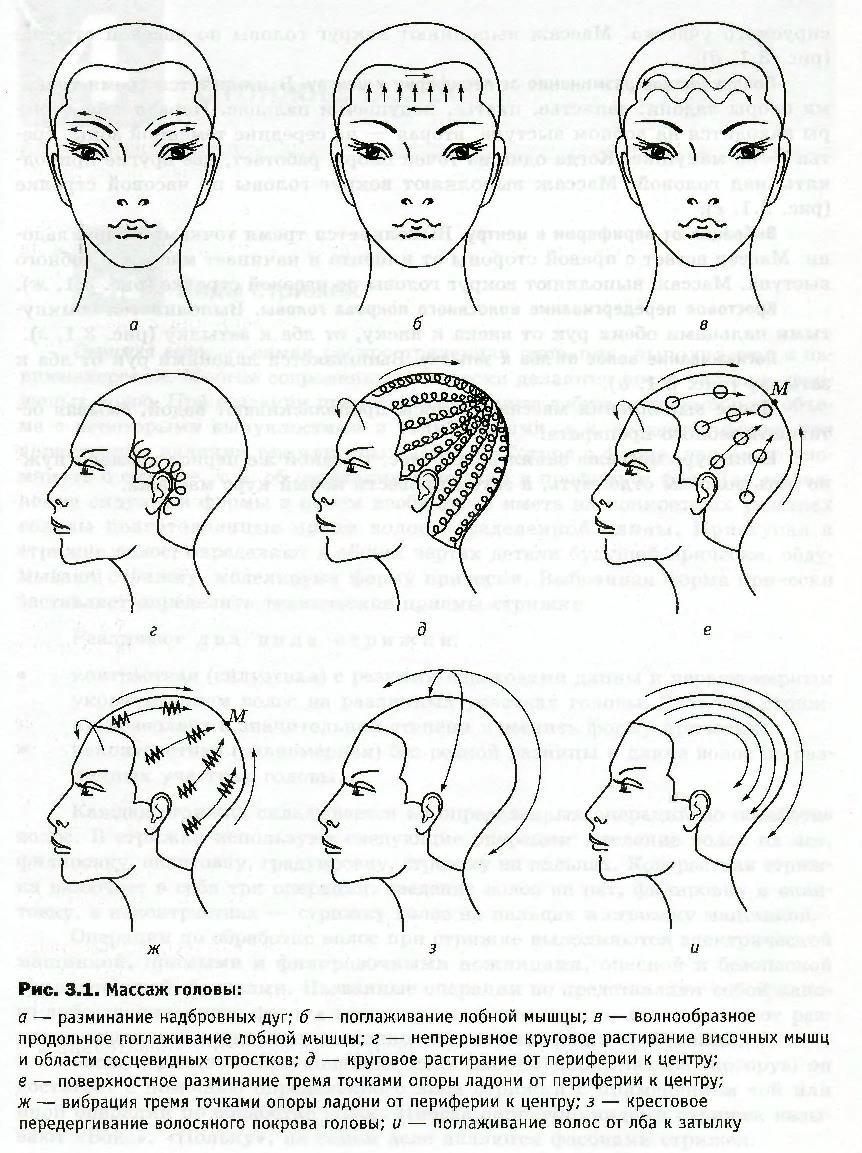 Как выполнять массаж головы