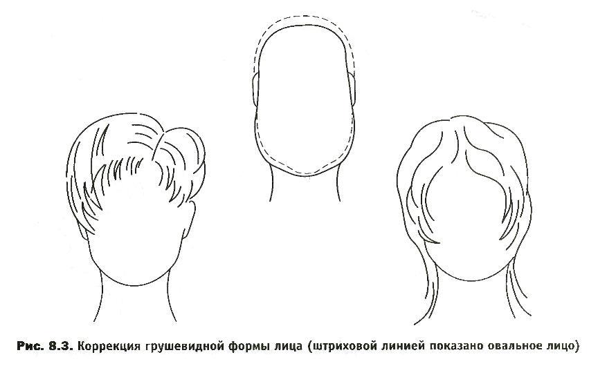 Коррекция грушевидной формы лица