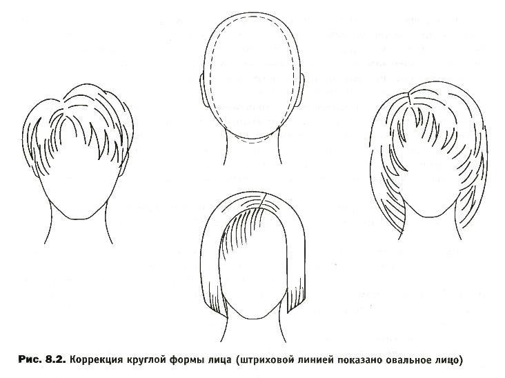 Коррекция круглой формы лица