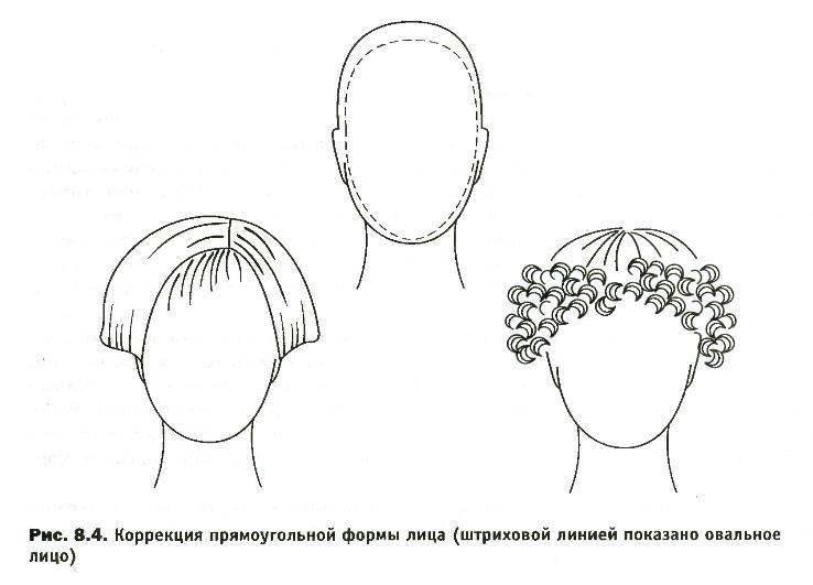 Коррекция прямоугольной формы лица