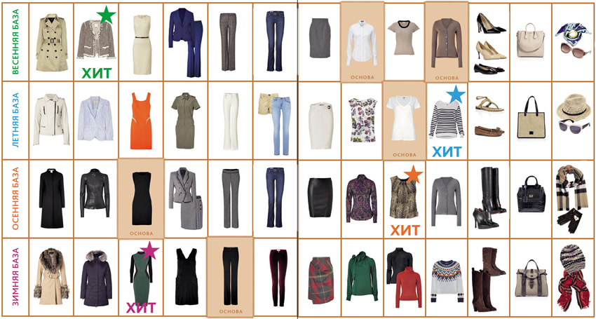 Матрица базового гардероба