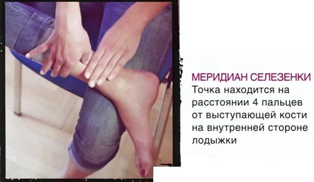 Меридиан селезенки у выступающей кости