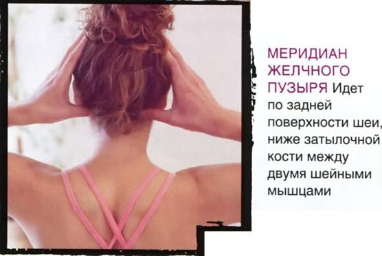 Меридиан желчного пузыря на шее