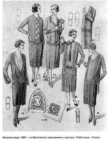 Модели 1928 года, журнал Работница