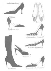 Некоторые разновидности женской обуви
