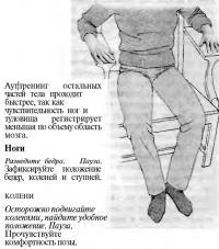 Ноги и колени
