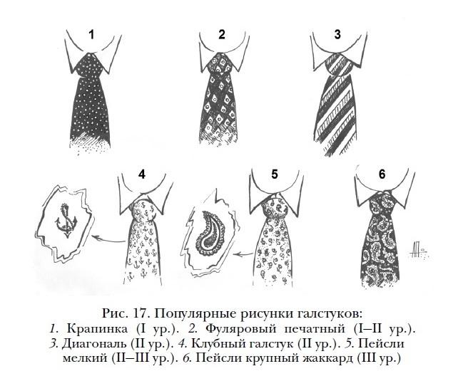 Популярные рисунки галстуков