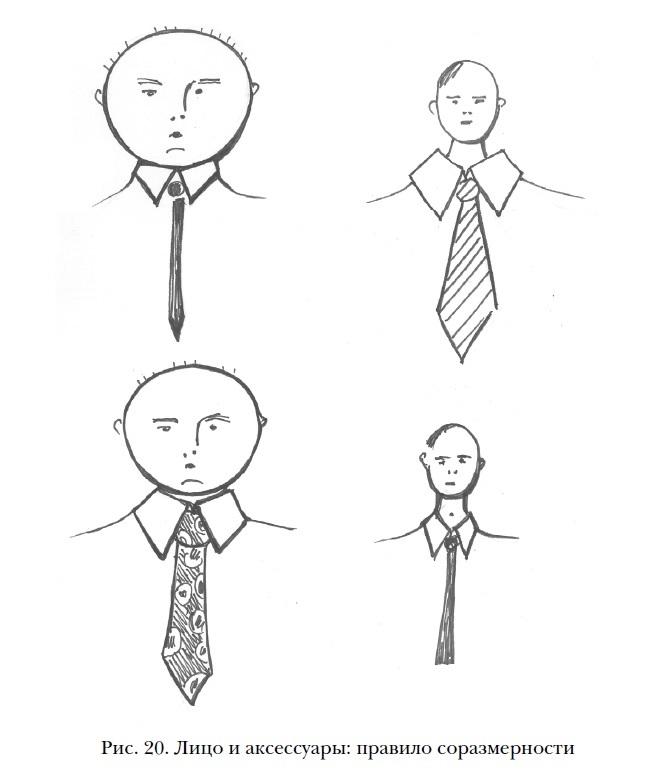 Правило соразмерности лица и аксессуаров