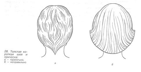 Причёска при толстой короткой шее