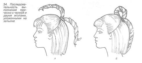 Причёска с двумя жгутами на затылке