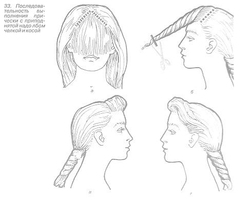 Причёска с приподнятой чёлкой и косой