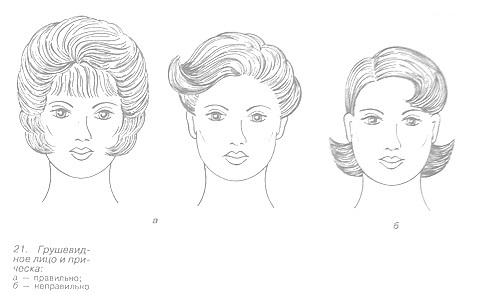 Причёски для грушевидного лица