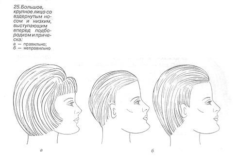 Причёски для крупного лица