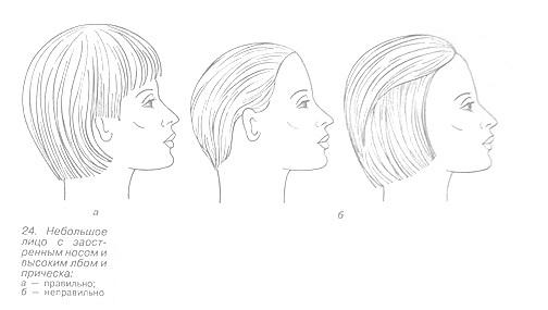 Причёски для лица с заострённым носом