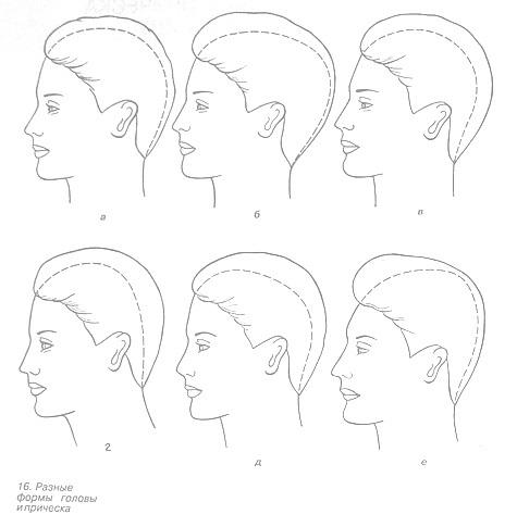 Причёски для разных форм головы