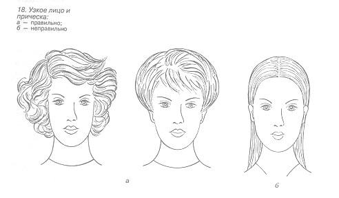 Причёски для узкого лица
