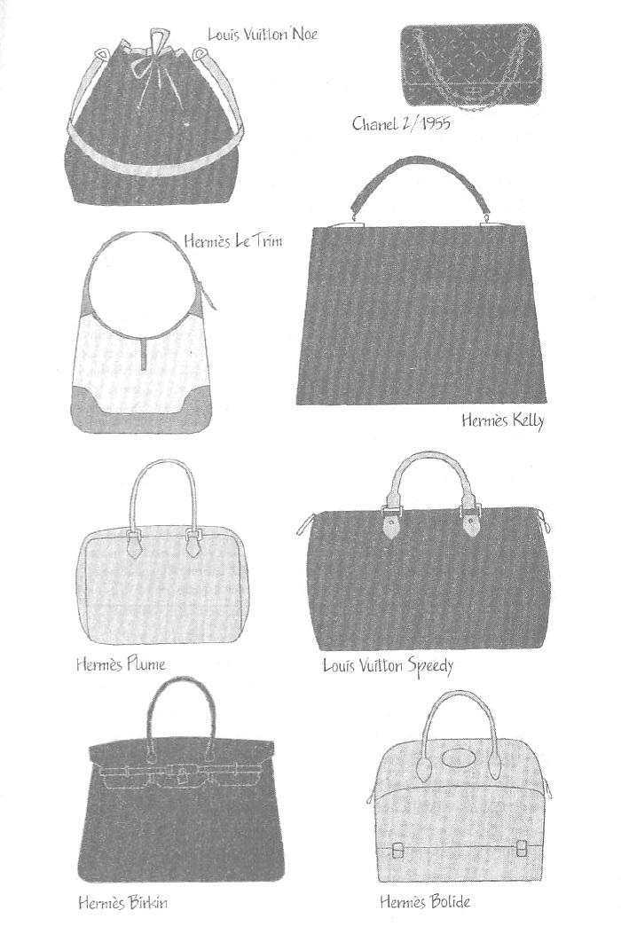 Разновидности женских сумочек