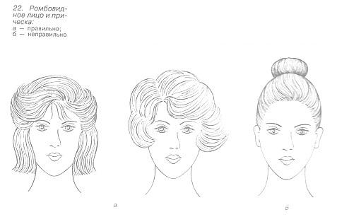 Ромбовидное лицо и причёска