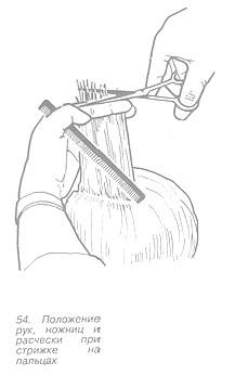 Техника стрижки на пальцах