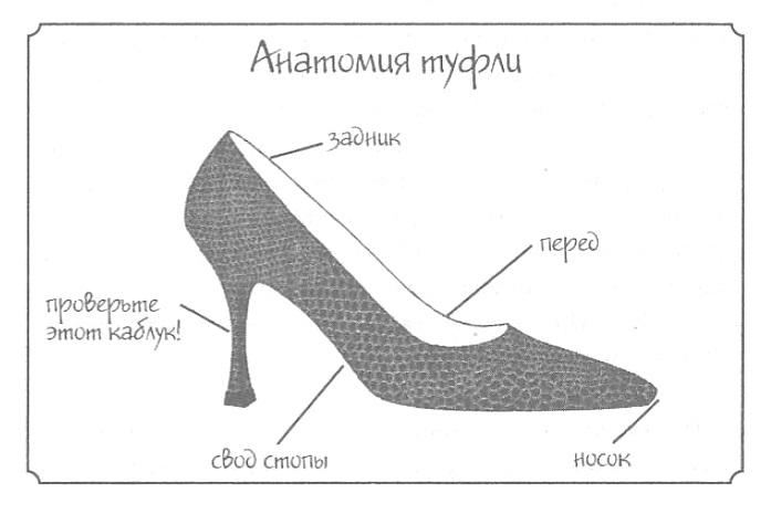 Тест-драйв для туфлей