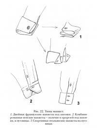Важные детали мужской сорочки: силуэт, длина сорочки и рукава, тип манжет