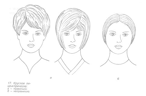 Виды причёсок для круглого лица